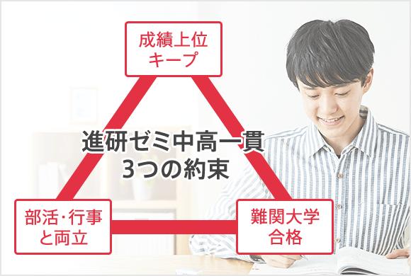 進 研 ゼミ 中学 講座