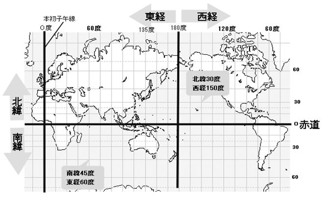 【時差】 北緯,南緯,東経,西経とは?|中学生からの質問(社会)|進研ゼミ中学講座|ベネッセコーポレーション