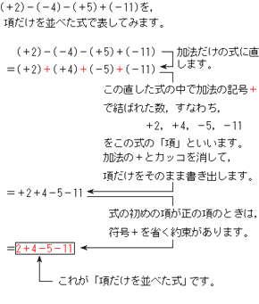 数学 中学 一年生